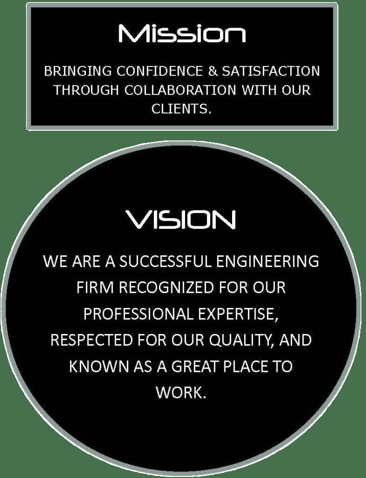 Vision-786x1024-resized